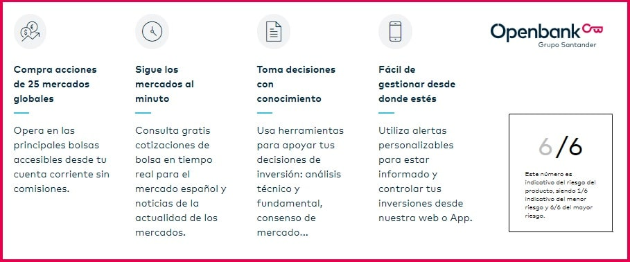 Invertir en Acciones con OpenBank Wealth